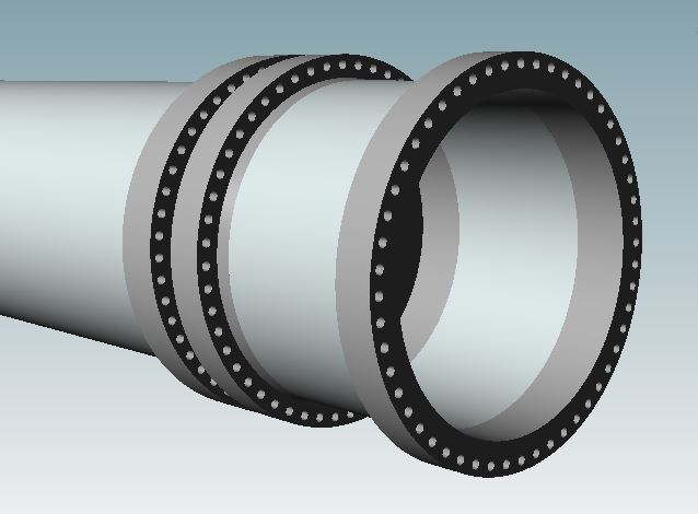 What will be the future of the new flange calculation